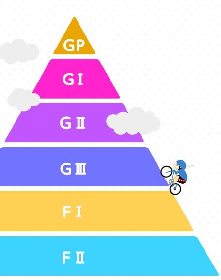 競輪ルール,競輪,競輪予想サイト,口コミ,評判,評価,悪質,悪徳,優良,お勧め,人気,グレードレース