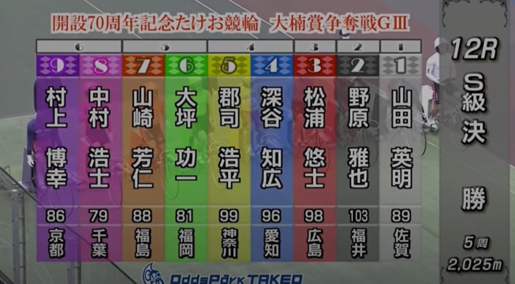 松浦選手優勝2