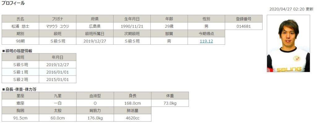 松浦選手優勝10