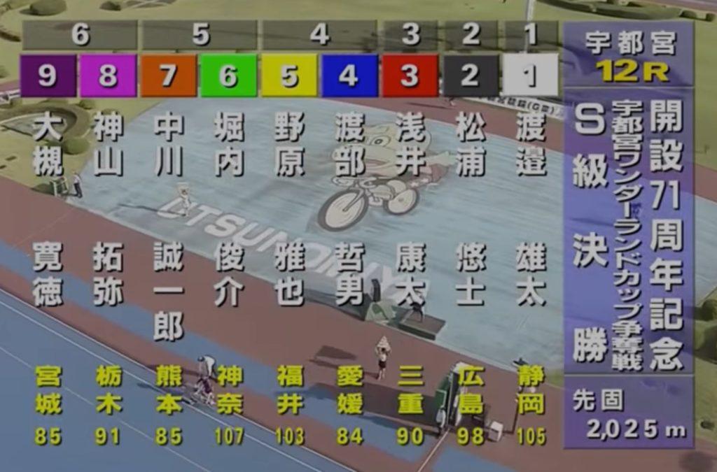 浅井ワンダーランドカップ優勝1